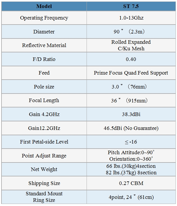 thông số kỹ thuật anten parabol comstar 2.3m