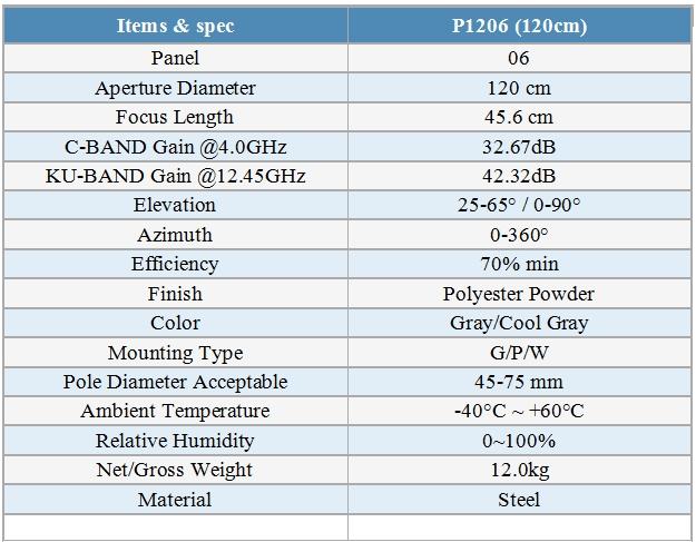 Thông số kỹ thuật anten Jonsa band C 1.2m