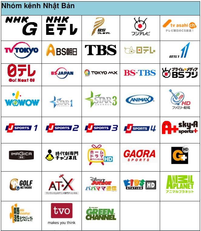 danh sách gói kênh iptv nhật bản