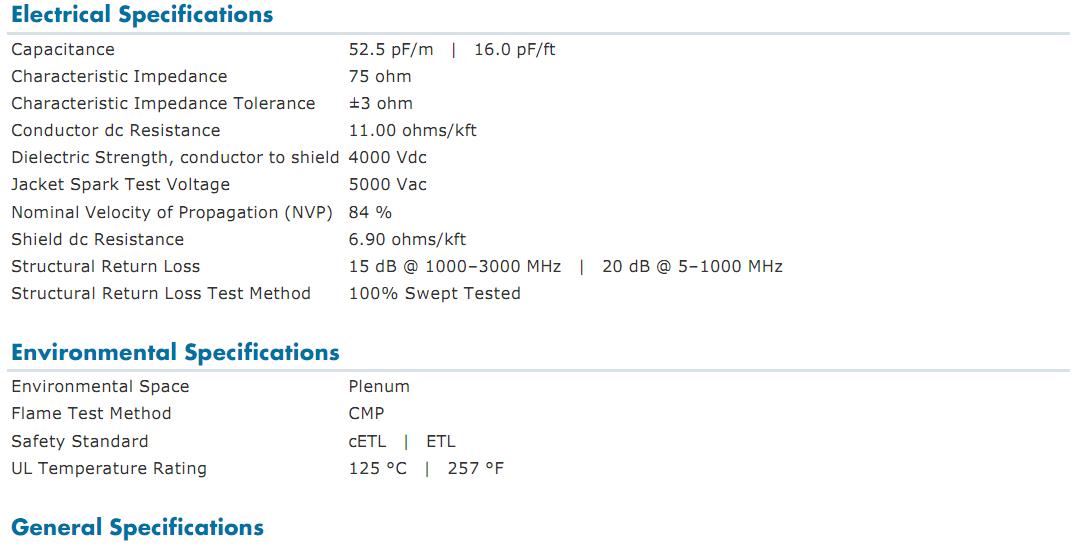 thông số Cáp đồng trục RG11 Commscope