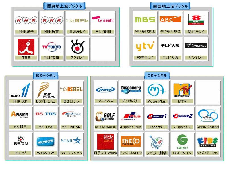 danh sách kênh truyền hình iptv nhật bản