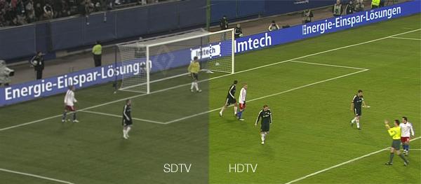 Chuẩn HD là gì? chuẩn SD là gì?