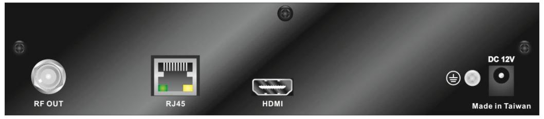 điều chế tín hiệu hdmi sang rf số