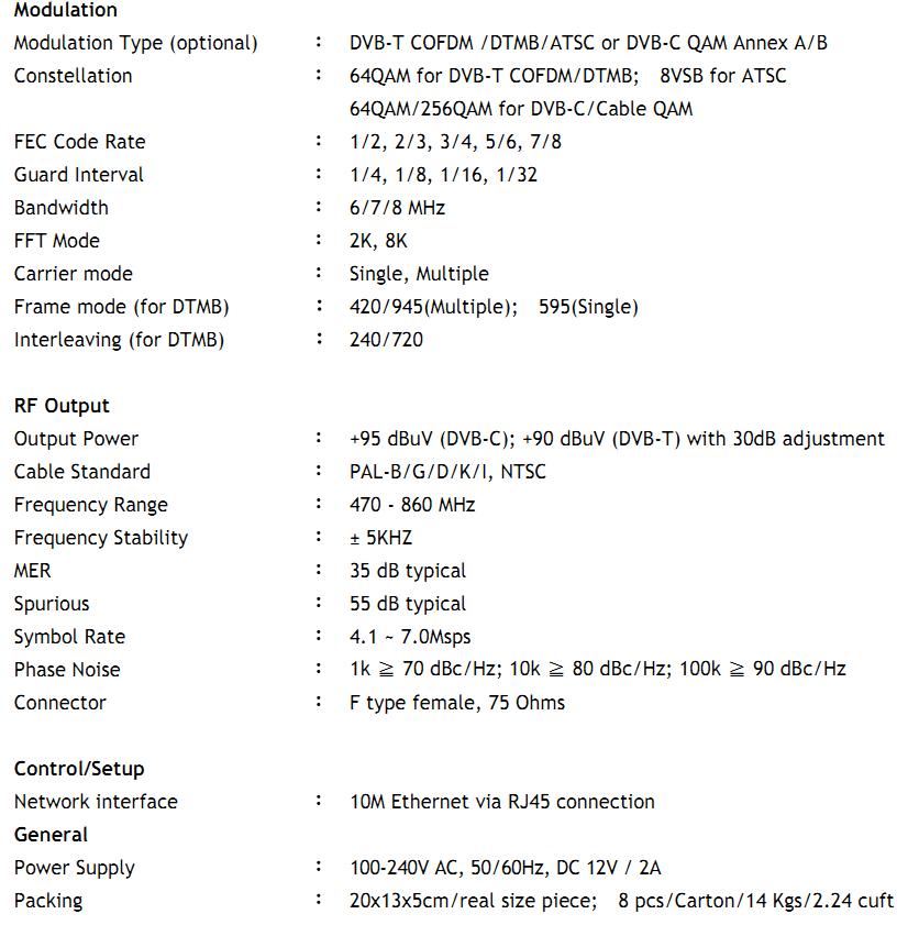thong số bộ điều chế digital m99